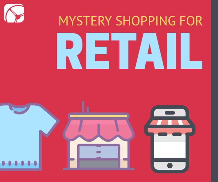 mystery shopping for retail | shirt, store front, online shopping on phone