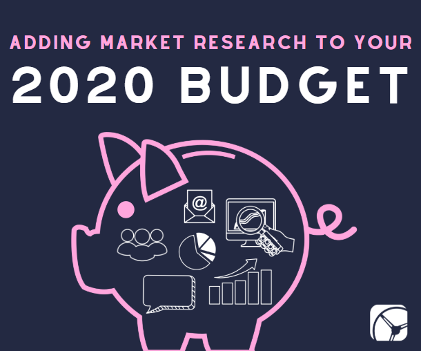 adding research to your marketing budget with drive research