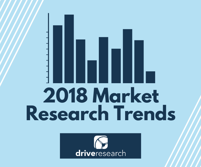 2018 Market Research Trends | Drive Research Recap of the Quirk's Event