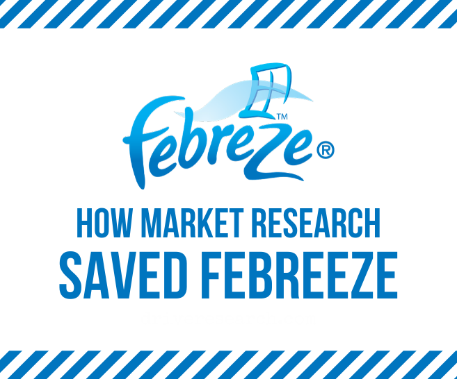 How Market Research Saved Febreze | Consumer Behavior Case Study