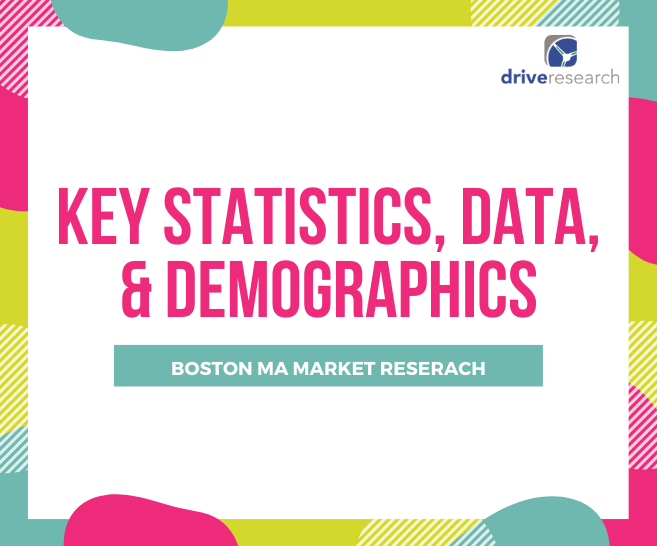 Market Research Boston MA | Key Statistics, Data, and Demographics