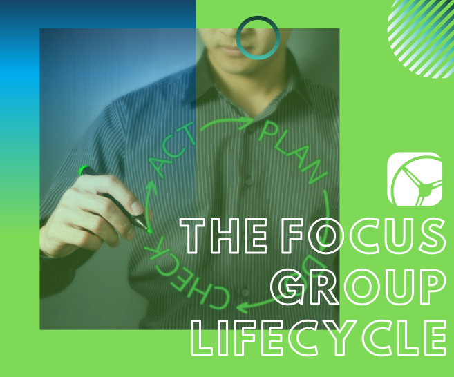 The Focus Group Lifecycle