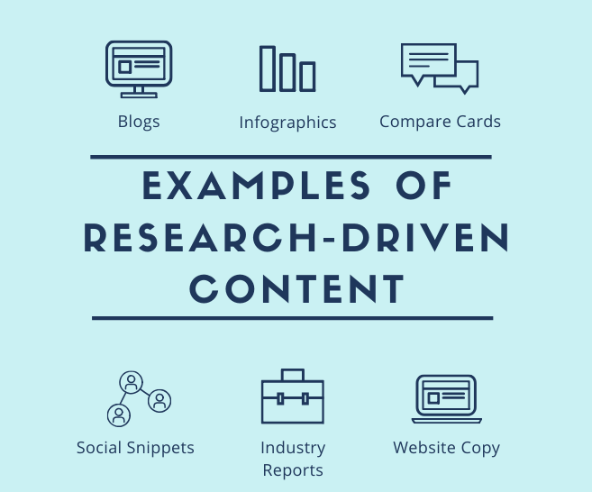 research-driven-content-marketing-01182019
