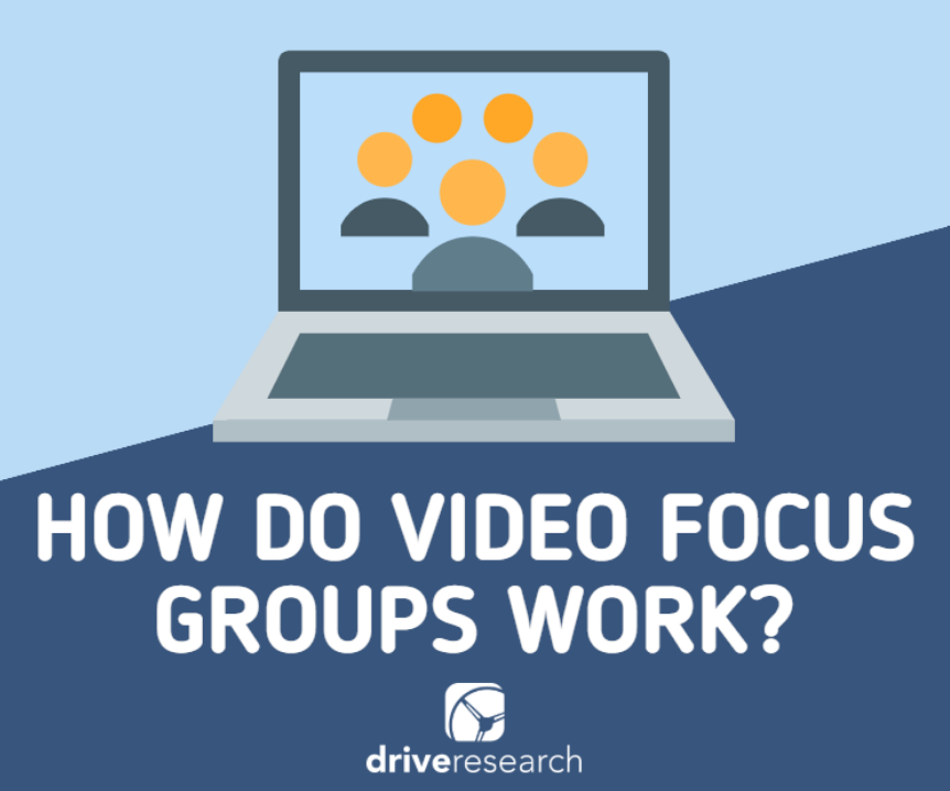 video focus groups work