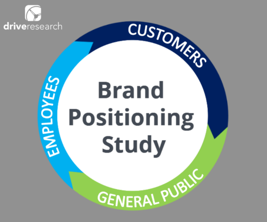 brand positioning study audiences