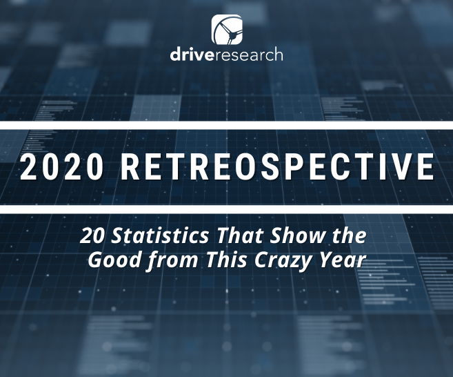 Blog: 2020 Retrospective: 20 Statistics That Show the Good from This Crazy Year